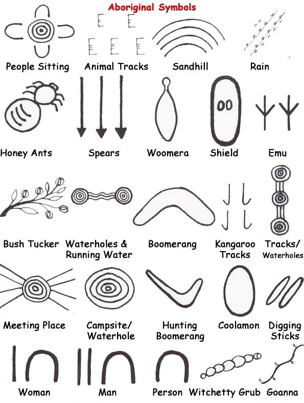 Artlandish Symbols completed   footer31 image